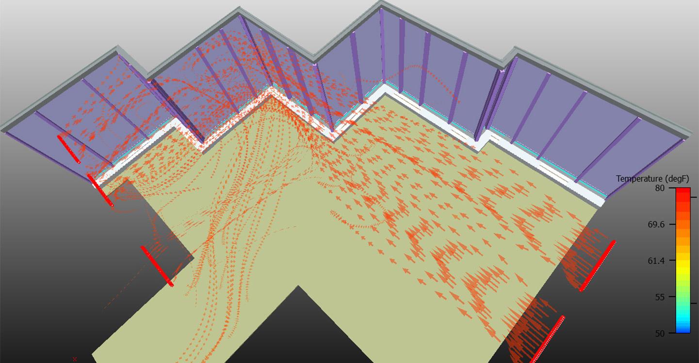 Energy & Sustainability Comfort & Moisture Control: CFD Analysis